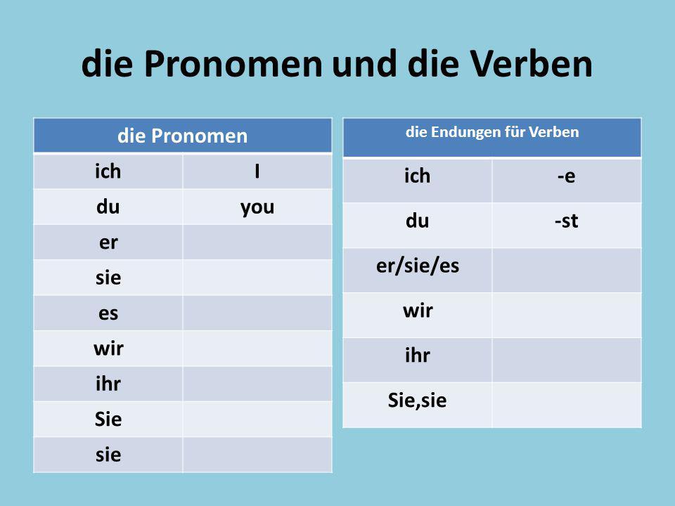 die Pronomen und die Verben die Pronomen ichI duyou er sie es wir ihr Sie sie die Endungen für Verben ich-e du-st er/sie/es wir ihr Sie,sie