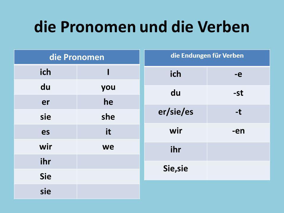 die Pronomen und die Verben die Pronomen ichI duyou erhe sieshe esit wirwe ihr Sie sie die Endungen für Verben ich-e du-st er/sie/es-t wir-en ihr Sie,