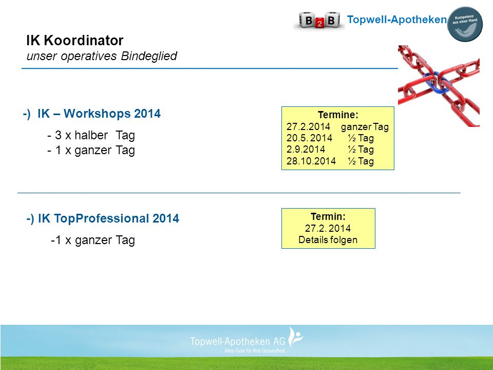Topwell-Apotheken AG IK Koordinator unser operatives Bindeglied -) IK – Workshops 2014 - 3 x halber Tag - 1 x ganzer Tag -) IK TopProfessional 2014 -1 x ganzer Tag Termine: 27.2.2014 ganzer Tag 20.5.