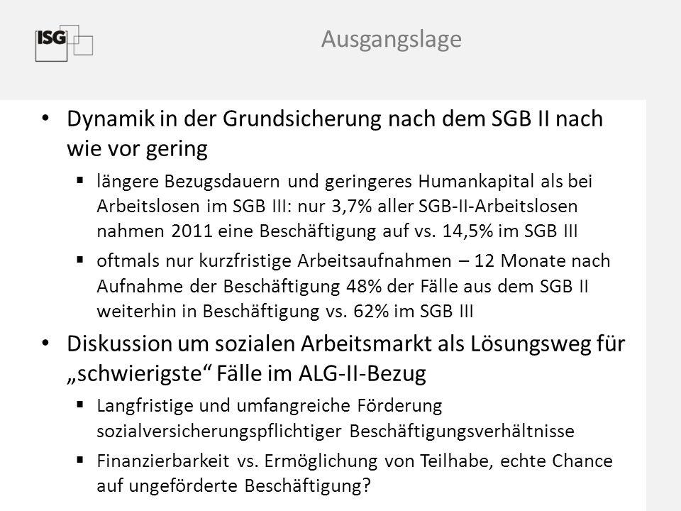 Ausgangslage Gegenwärtig drei Modellprojekte  PiB - Perspektive in Betrieben (BA-Projekt, bundesweit)  ausschließlich privatwirtschaftliche Arbeitgeber  ögB - öffentlich geförderte Beschäftigung (Sozialministerium NRW)  gemeinnützige Arbeitgeber und Beschäftigungsgesellschaften  PAT - Passiv-Aktiv-Tausch (Sozialministerium Baden-Württemberg)  privatwirtschaftliche wie auch gemeinnützige Arbeitgeber  Implikationen für die Ausgestaltung der Förderung und Beschäftigungsperspektiven?