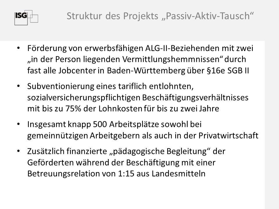 """Struktur des Projekts """"Passiv-Aktiv-Tausch"""" Förderung von erwerbsfähigen ALG-II-Beziehenden mit zwei """"in der Person liegenden Vermittlungshemmnissen"""""""