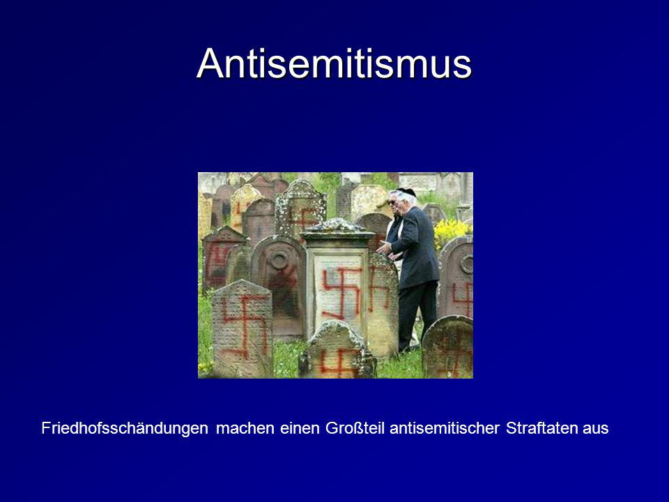 Friedhofsschändungen machen einen Großteil antisemitischer Straftaten aus Antisemitismus