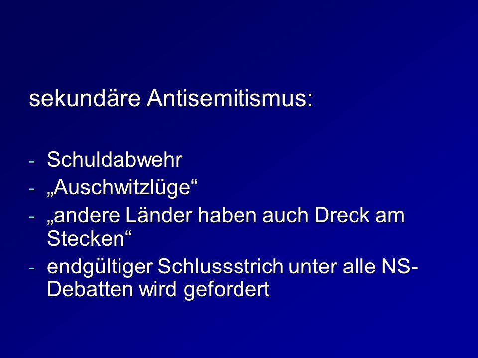"""sekundäre Antisemitismus: - Schuldabwehr - """"Auschwitzlüge"""" - """"andere Länder haben auch Dreck am Stecken"""" - endgültiger Schlussstrich unter alle NS- De"""