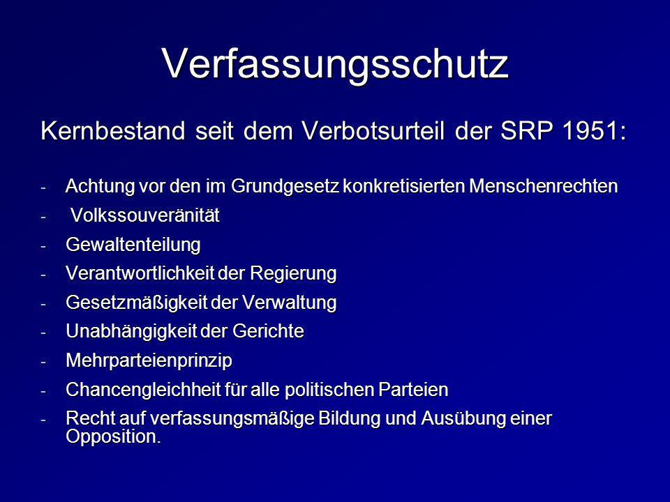 Kernbestand seit dem Verbotsurteil der SRP 1951: - Achtung vor den im Grundgesetz konkretisierten Menschenrechten - Volkssouveränität - Gewaltenteilun