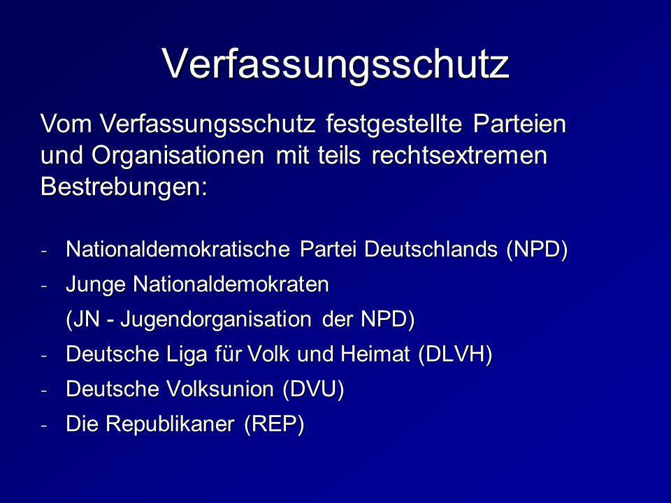 - Nationaldemokratische Partei Deutschlands (NPD) - Junge Nationaldemokraten (JN - Jugendorganisation der NPD) - Deutsche Liga für Volk und Heimat (DL