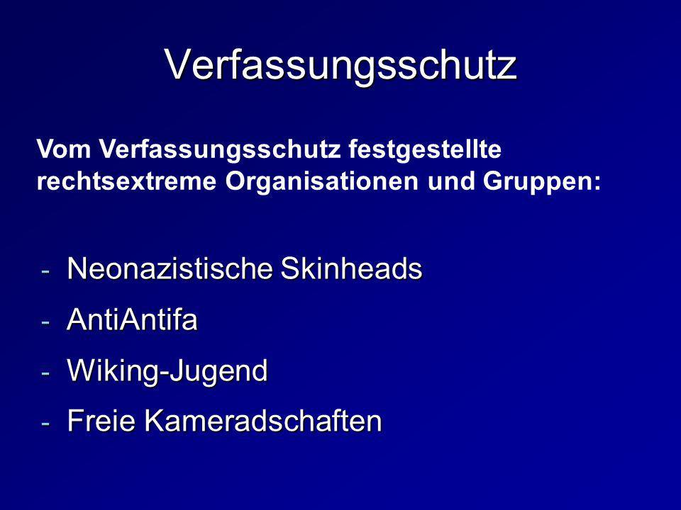 - Neonazistische Skinheads - AntiAntifa - Wiking-Jugend - Freie Kameradschaften Vom Verfassungsschutz festgestellte rechtsextreme Organisationen und G