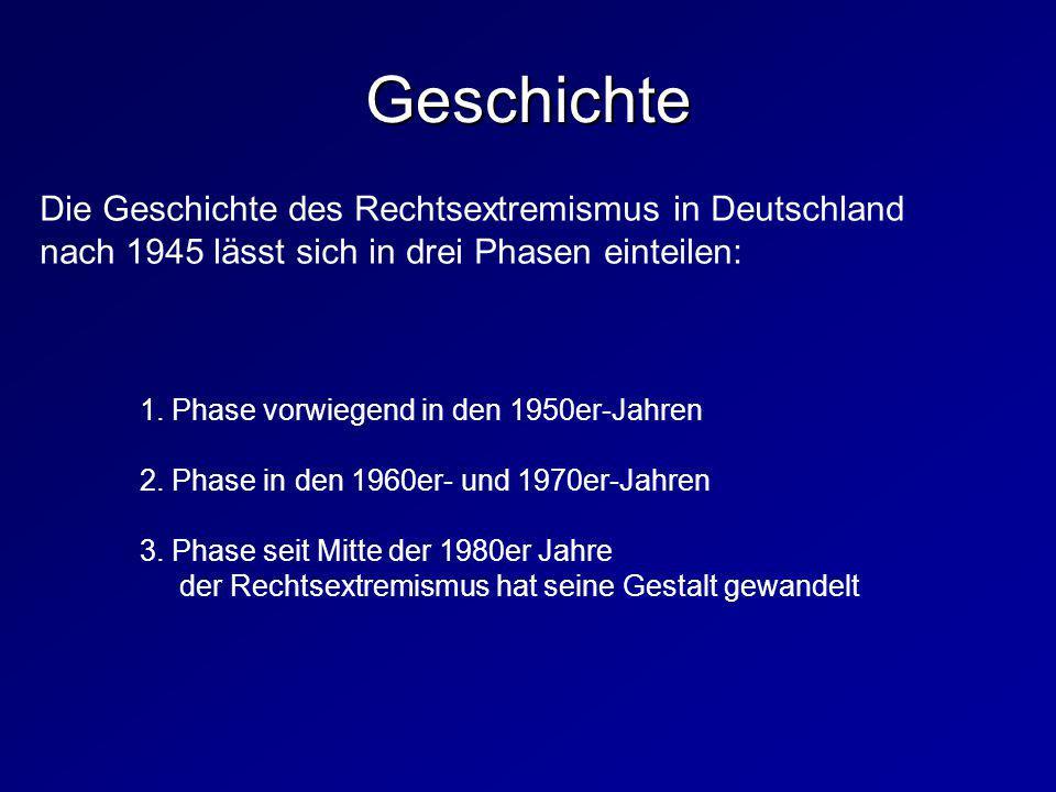 Geschichte Die Geschichte des Rechtsextremismus in Deutschland nach 1945 lässt sich in drei Phasen einteilen: 1. Phase vorwiegend in den 1950er-Jahren