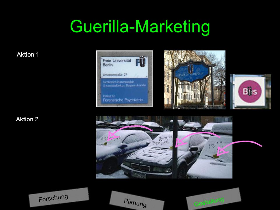 Guerilla-Marketing Aktion 1 Planung Gestaltung Forschung Aktion 2