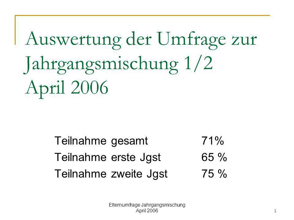 Elternumfrage Jahrgangsmischung April 2006 1 Auswertung der Umfrage zur Jahrgangsmischung 1/2 April 2006 Teilnahme gesamt71% Teilnahme erste Jgst65 % Teilnahme zweite Jgst75 %