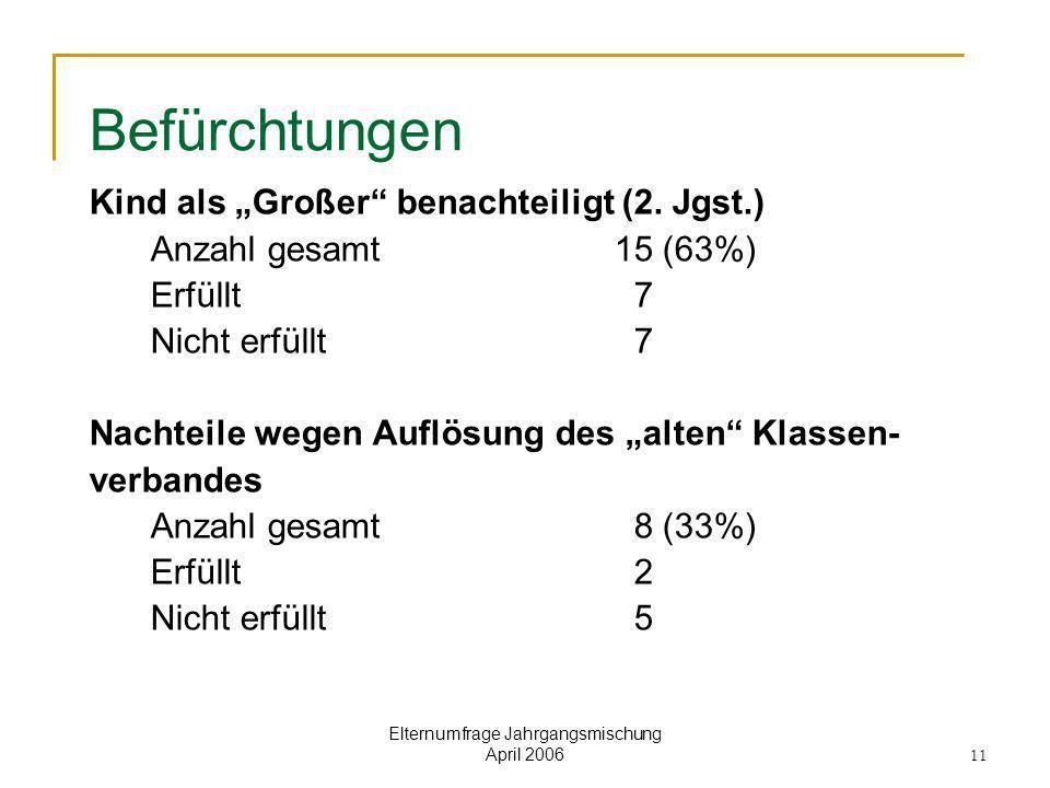 "Elternumfrage Jahrgangsmischung April 2006 11 Befürchtungen Kind als ""Großer benachteiligt (2."