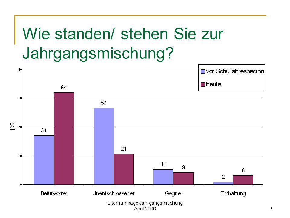 Elternumfrage Jahrgangsmischung April 2006 5 Wie standen/ stehen Sie zur Jahrgangsmischung