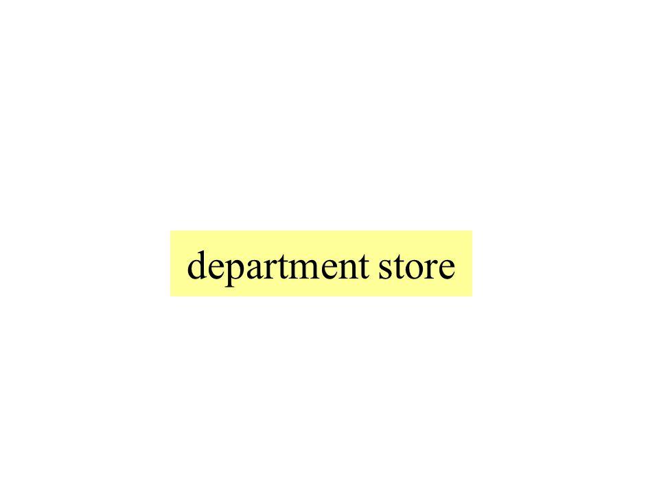 das Kaufhaus