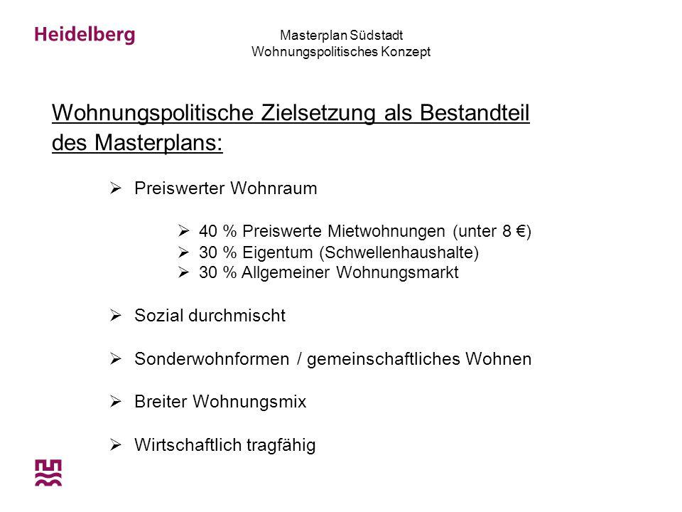 Masterplan Südstadt Wohnungspolitisches Konzept  Preiswerter Wohnraum  40 % Preiswerte Mietwohnungen (unter 8 €)  30 % Eigentum (Schwellenhaushalte