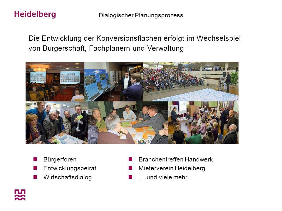 Dialogischer Planungsprozess Bürgerforen Entwicklungsbeirat Wirtschaftsdialog Branchentreffen Handwerk Mieterverein Heidelberg … und viele mehr Die En
