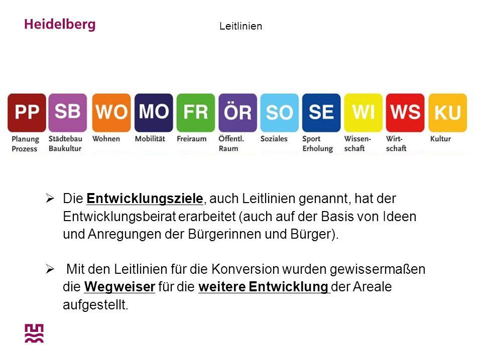 Rahmenbedingungen Konversion Eigentümer der Konversionsflächen nach dem Abzug der amerikanischen Streitkräfte ist der Bund vertreten durch die Bundesanstalt für Immobilienaufgaben (BImA) Die Stadt Heidelberg möchte die Flächen im Zuge des sog.