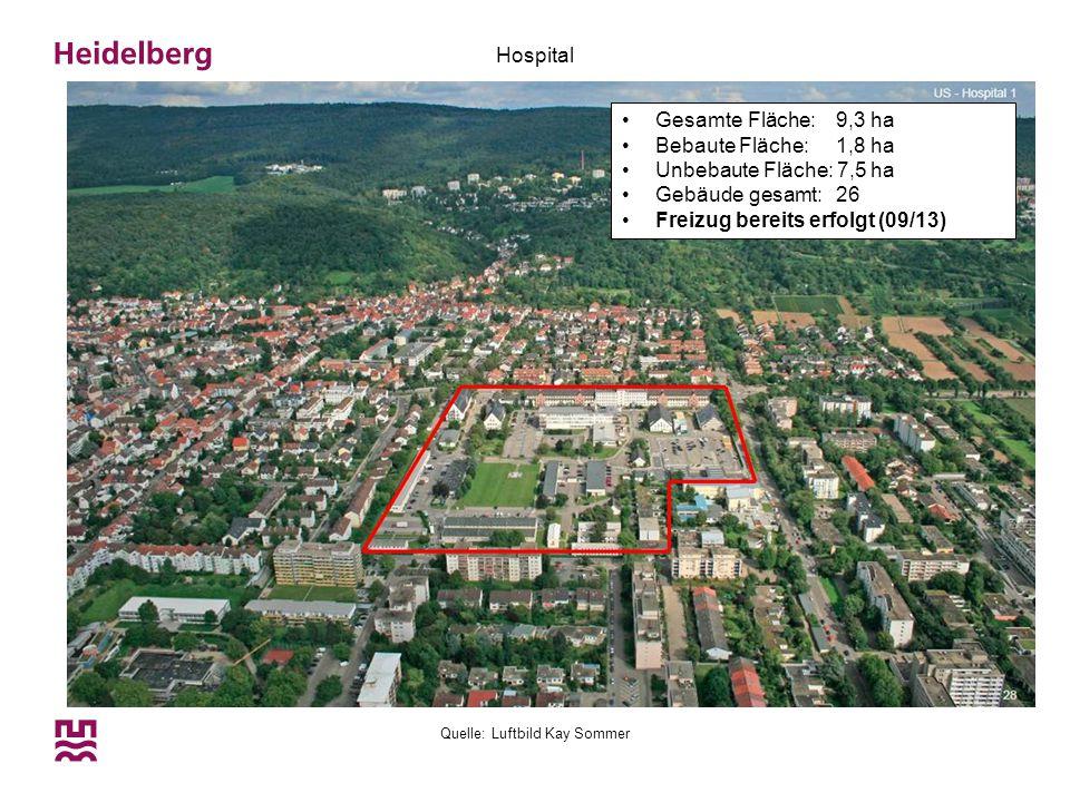 Quelle: Luftbild Kay Sommer Hospital Gesamte Fläche: 9,3 ha Bebaute Fläche: 1,8 ha Unbebaute Fläche: 7,5 ha Gebäude gesamt: 26 Freizug bereits erfolgt