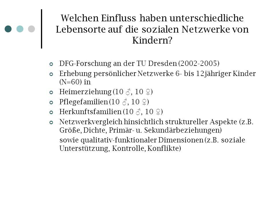 Welchen Einfluss haben unterschiedliche Lebensorte auf die sozialen Netzwerke von Kindern? DFG-Forschung an der TU Dresden (2002-2005) Erhebung persön
