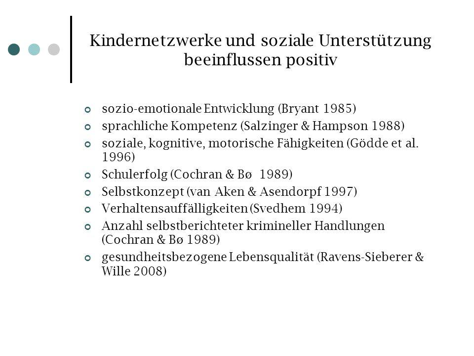 Kindernetzwerke und soziale Unterstützung beeinflussen positiv sozio-emotionale Entwicklung (Bryant 1985) sprachliche Kompetenz (Salzinger & Hampson 1