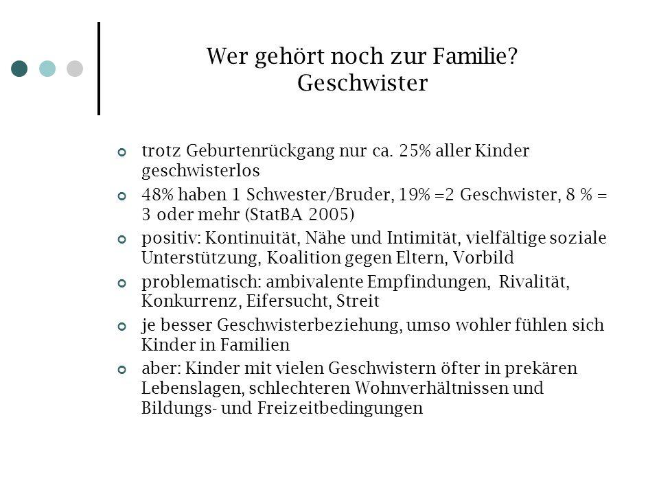 Wer gehört noch zur Familie? Geschwister trotz Geburtenrückgang nur ca. 25% aller Kinder geschwisterlos 48% haben 1 Schwester/Bruder, 19% =2 Geschwist