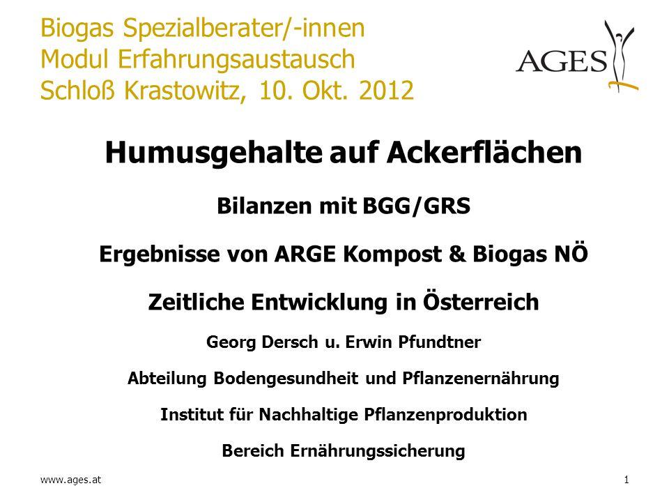www.ages.at1 Biogas Spezialberater/-innen Modul Erfahrungsaustausch Schloß Krastowitz, 10. Okt. 2012 Humusgehalte auf Ackerflächen Bilanzen mit BGG/GR