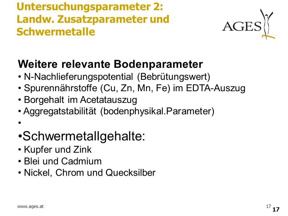 www.ages.at17 Untersuchungsparameter 2: Landw. Zusatzparameter und Schwermetalle Weitere relevante Bodenparameter N-Nachlieferungspotential (Bebrütung