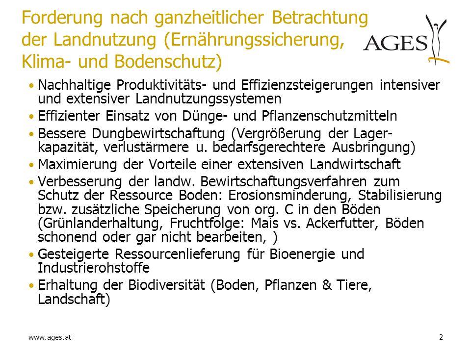 www.ages.at2 Forderung nach ganzheitlicher Betrachtung der Landnutzung (Ernährungssicherung, Klima- und Bodenschutz) Nachhaltige Produktivitäts- und E