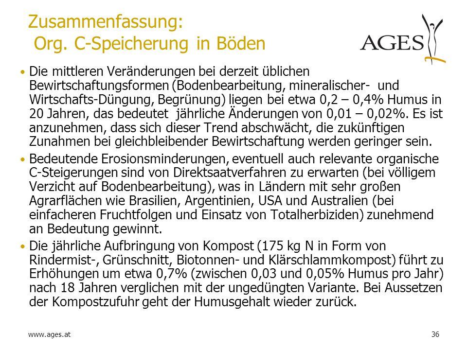 www.ages.at36 Zusammenfassung: Org. C-Speicherung in Böden Die mittleren Veränderungen bei derzeit üblichen Bewirtschaftungsformen (Bodenbearbeitung,