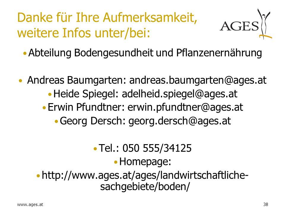 www.ages.at38 Danke für Ihre Aufmerksamkeit, weitere Infos unter/bei: Abteilung Bodengesundheit und Pflanzenernährung Andreas Baumgarten: andreas.baum