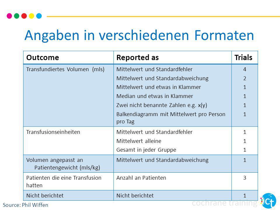 cochrane training Angaben in verschiedenen Formaten OutcomeReported asTrials Transfundiertes Volumen (mls)Mittelwert und Standardfehler Mittelwert und