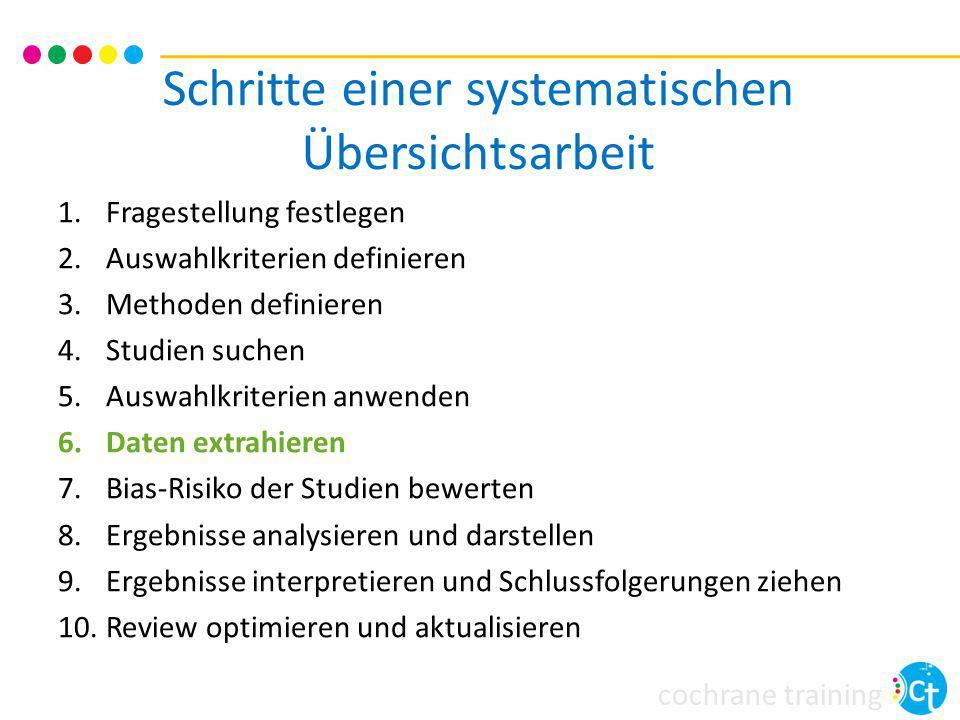 cochrane training Schritte einer systematischen Übersichtsarbeit 1.Fragestellung festlegen 2.Auswahlkriterien definieren 3.Methoden definieren 4.Studi