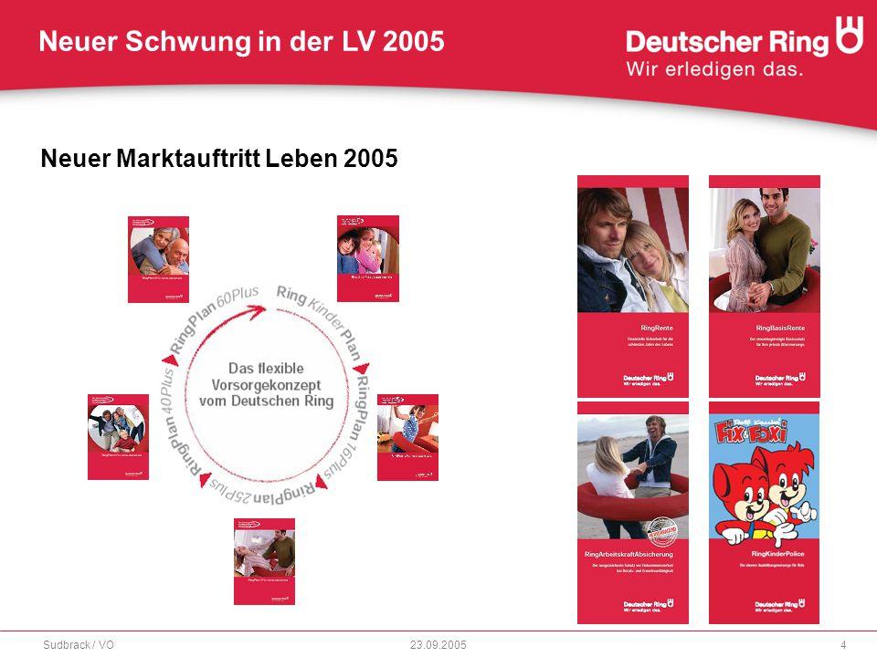 Neuer Schwung in der LV 2005 23.09.2005Sudbrack / VO5 Entwicklung des Neugeschäftes zum Markt Der DR entwickelt sich hinsichtlich Stück und Beitrag deutlich besser als der Markt.
