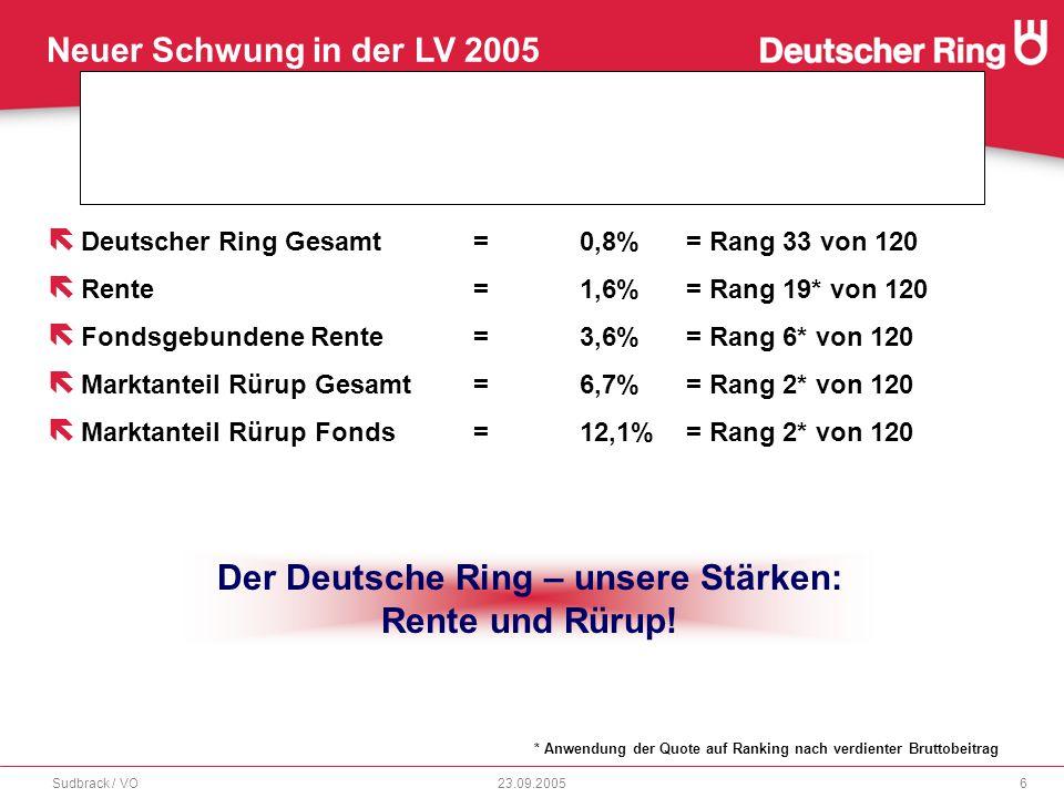 Neuer Schwung in der LV 2005 23.09.2005Sudbrack / VO27 RingBasisRentesprint Konzeption Die RingBasisRentesprint wird als Verkaufsansatz aus der RingBasisRente abgeleitet Tarif BEA (bisher bekannt als FlexiSpar zur RingBasisRente) Lfd.