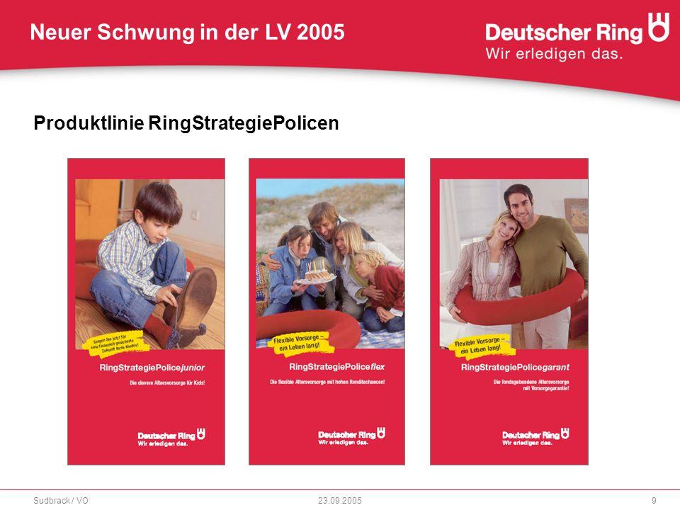 Neuer Schwung in der LV 2005 23.09.2005Sudbrack / VO10 Produktlinie der RingStrategiePolicen und Zielgruppen Produktlinie RingStrategiePolicen RingStrategiePolice juniorRingStrategiePolice flexRingStrategiePolice garant Mit der Produktlinie der RingStrategiePolicen bietet der DR für jede Lebens- situation und für jede Zielgruppe eine geeignete fondsgebundene Vorsorgelösung.