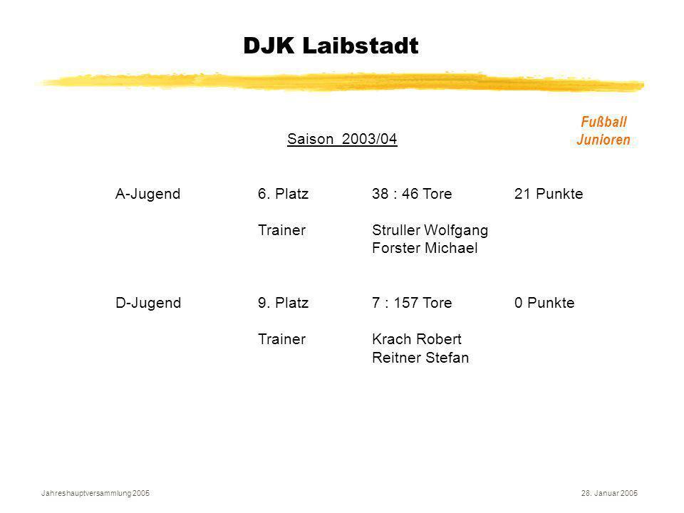 Jahreshauptversammlung 200528. Januar 2005 DJK Laibstadt Fußball Junioren Saison 2003/04 A-Jugend 6. Platz38 : 46 Tore21 Punkte Trainer Struller Wolfg