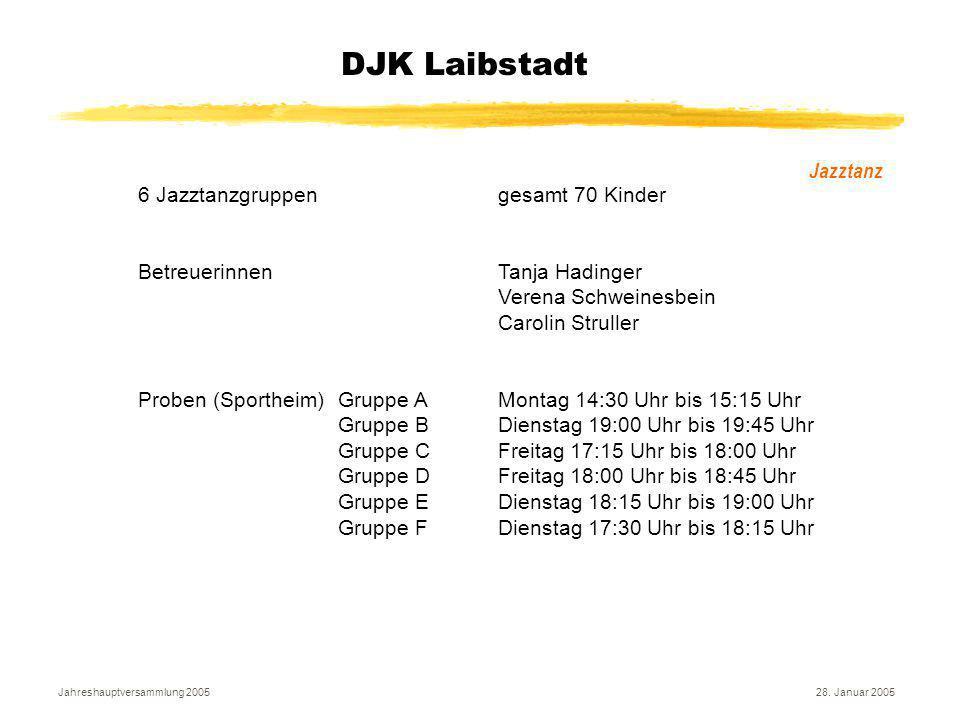 Jahreshauptversammlung 200528. Januar 2005 DJK Laibstadt Jazztanz 6 Jazztanzgruppen gesamt 70 Kinder BetreuerinnenTanja Hadinger Verena Schweinesbein