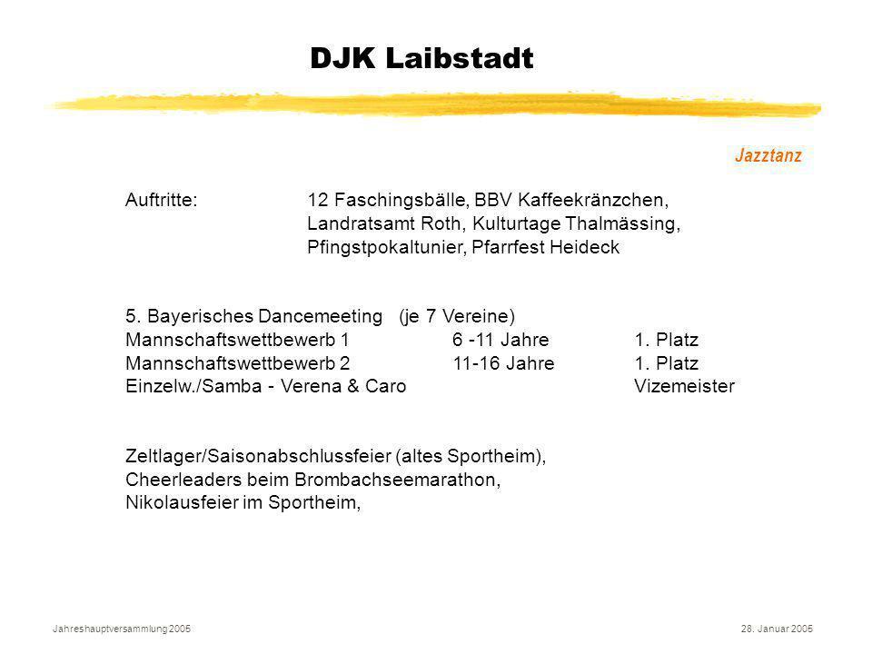 Jahreshauptversammlung 200528. Januar 2005 DJK Laibstadt Jazztanz Auftritte:12 Faschingsbälle, BBV Kaffeekränzchen, Landratsamt Roth, Kulturtage Thalm
