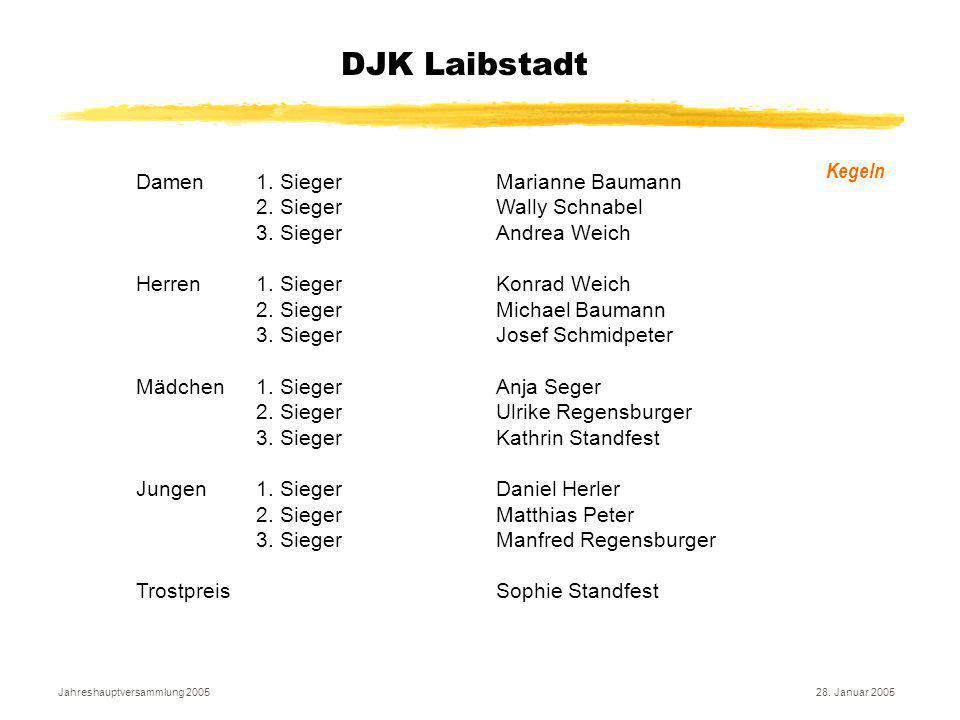 Jahreshauptversammlung 200528. Januar 2005 DJK Laibstadt Kegeln Damen1. SiegerMarianne Baumann 2. SiegerWally Schnabel 3. SiegerAndrea Weich Herren1.