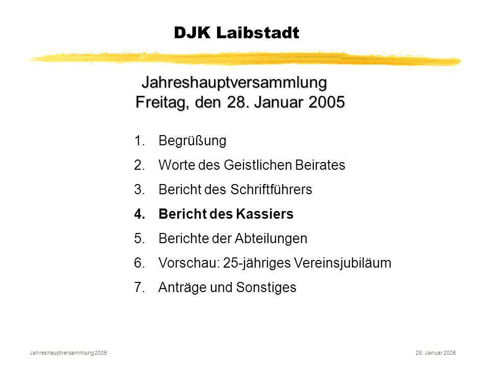Jahreshauptversammlung 200528. Januar 2005 DJK Laibstadt Frauenwartin