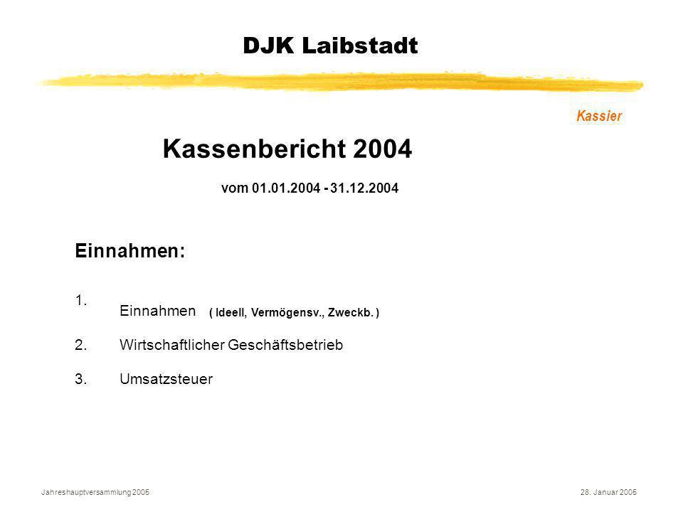 Jahreshauptversammlung 200528. Januar 2005 DJK Laibstadt Kassier Kassenbericht 2004 vom 01.01.2004 - 31.12.2004 Einnahmen: 1. Einnahmen ( Ideell, Verm