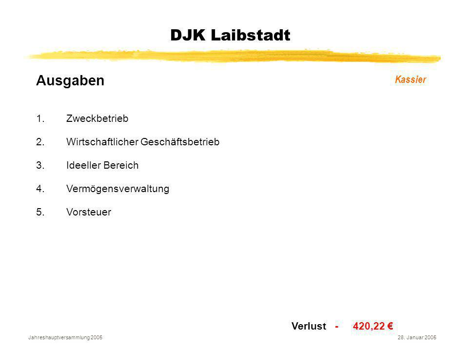 Jahreshauptversammlung 200528. Januar 2005 DJK Laibstadt Kassier Ausgaben 1.Zweckbetrieb 2.Wirtschaftlicher Geschäftsbetrieb 3.Ideeller Bereich 4.Verm