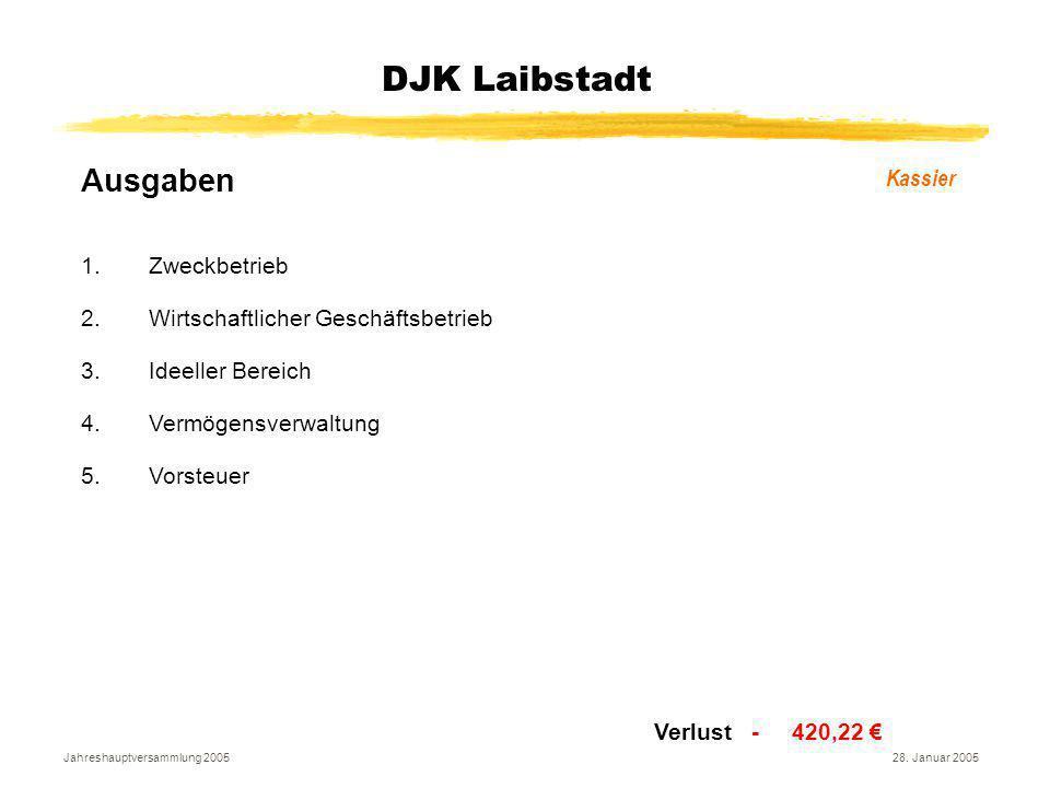 Jahreshauptversammlung 200528.Januar 2005 DJK Laibstadt Leichtathletik 2.