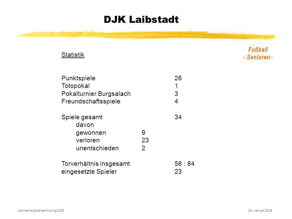 Jahreshauptversammlung 200528. Januar 2005 DJK Laibstadt Fußball - Senioren - Statistik Punktspiele26 Totopokal1 Pokalturnier Burgsalach3 Freundschaft