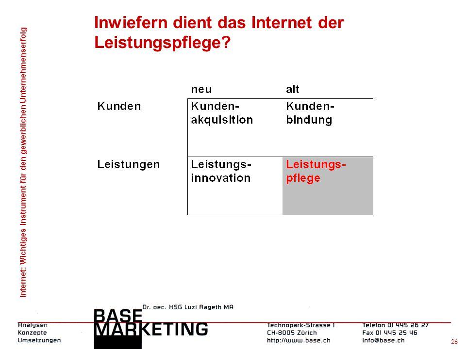 Internet: Wichtiges Instrument für den gewerblichen Unternehmenserfolg 25 Inwiefern dient das Internet der Leistungsinnovation?