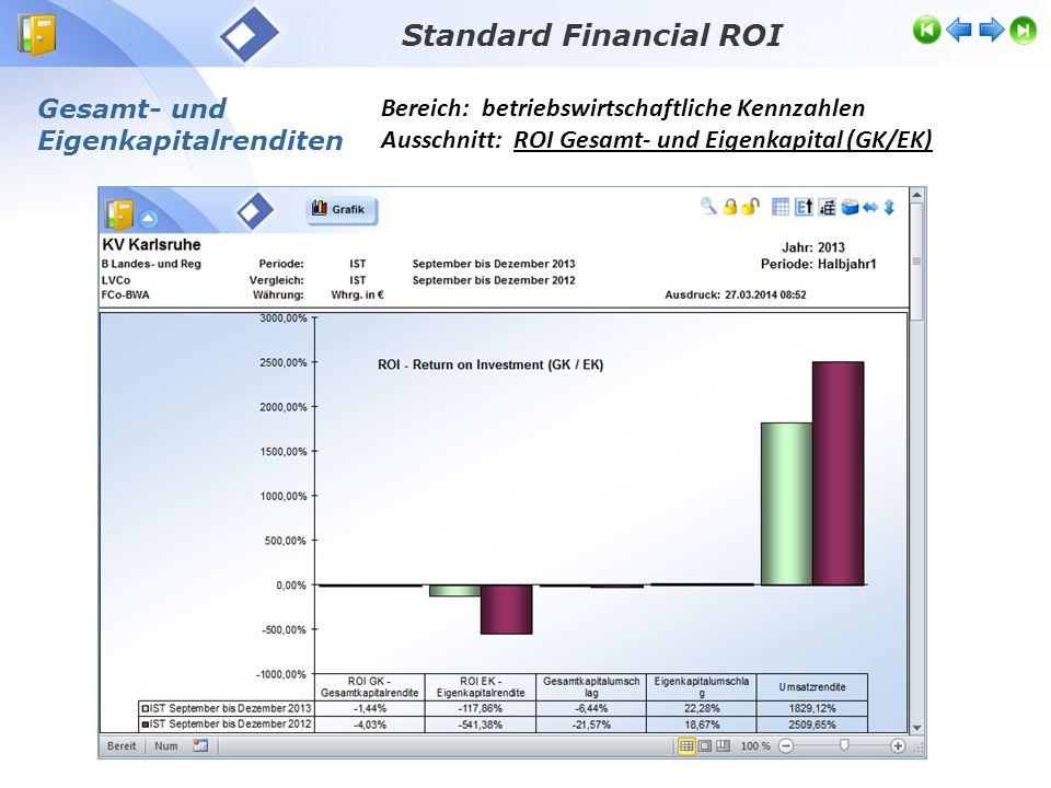 Bereich: betriebswirtschaftliche Kennzahlen Ausschnitt: ROI Gesamt- und Eigenkapital (GK/EK) Standard Financial ROI Gesamt- und Eigenkapitalrenditen