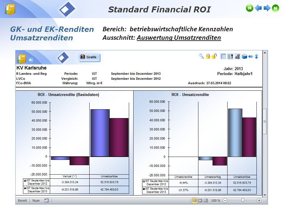 Standard Financial ROI Bereich: betriebswirtschaftliche Kennzahlen Ausschnitt: Auswertung Umsatzrenditen GK- und EK-Renditen Umsatzrenditen