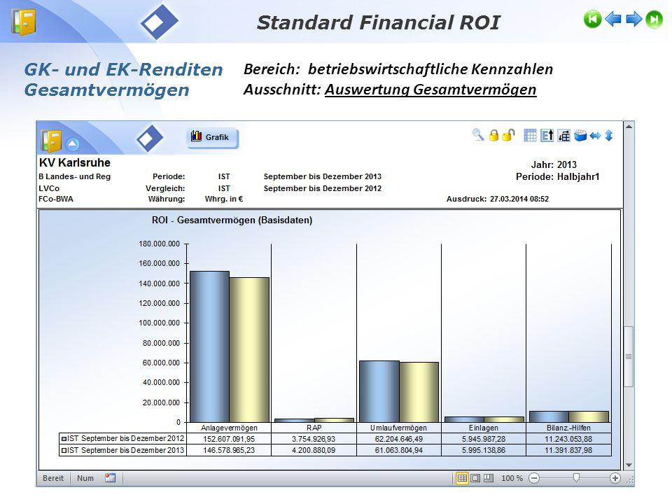 Standard Financial ROI Bereich: betriebswirtschaftliche Kennzahlen Ausschnitt: Auswertung Gesamtvermögen GK- und EK-Renditen Gesamtvermögen