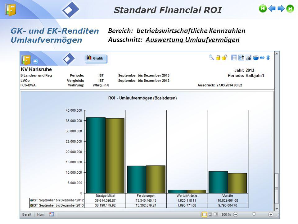 Standard Financial ROI Bereich: betriebswirtschaftliche Kennzahlen Ausschnitt: Auswertung Umlaufvermögen GK- und EK-Renditen Umlaufvermögen