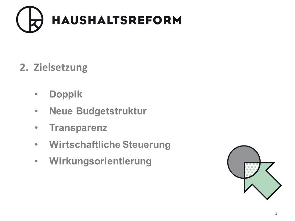 2. Zielsetzung Doppik Neue Budgetstruktur Transparenz Wirtschaftliche Steuerung Wirkungsorientierung 5