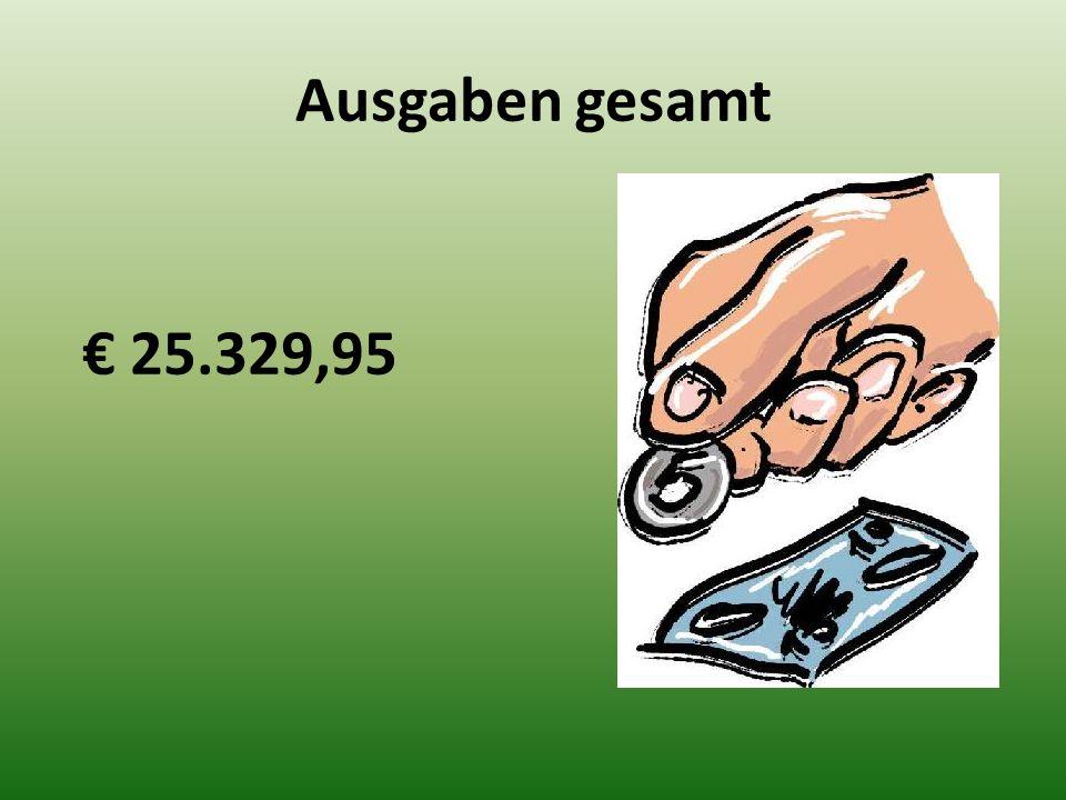 Ausgaben gesamt € 25.329,95