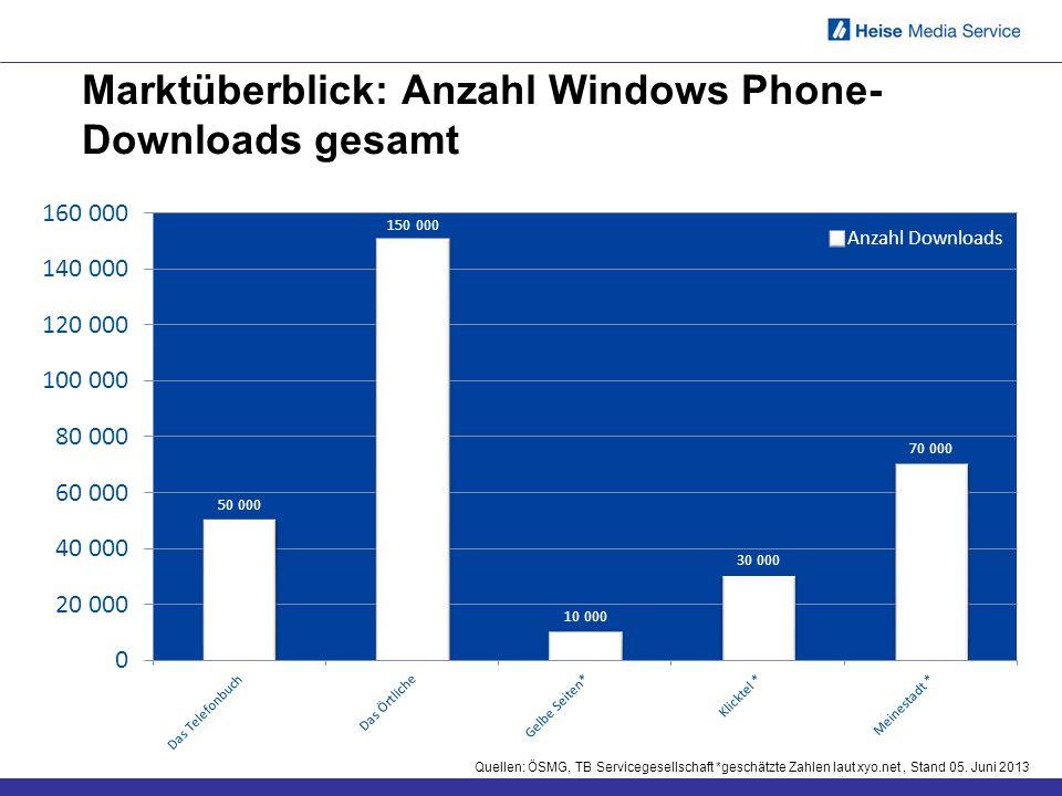 Marktüberblick: Anzahl Windows Phone- Downloads gesamt Quellen: ÖSMG, TB Servicegesellschaft *geschätzte Zahlen laut xyo.net, Stand 05. Juni 2013